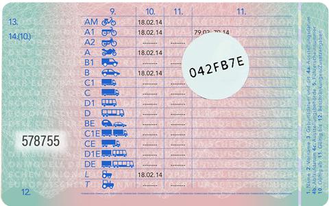 Führerscheinlabel RFID Klebelabel