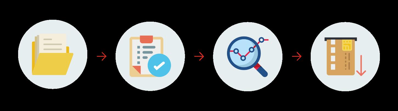 Ausweissoftware_Prozess-Digitalisierung