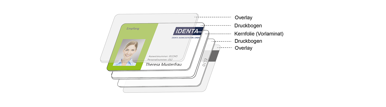 Card-personalisation-beneath-overlay